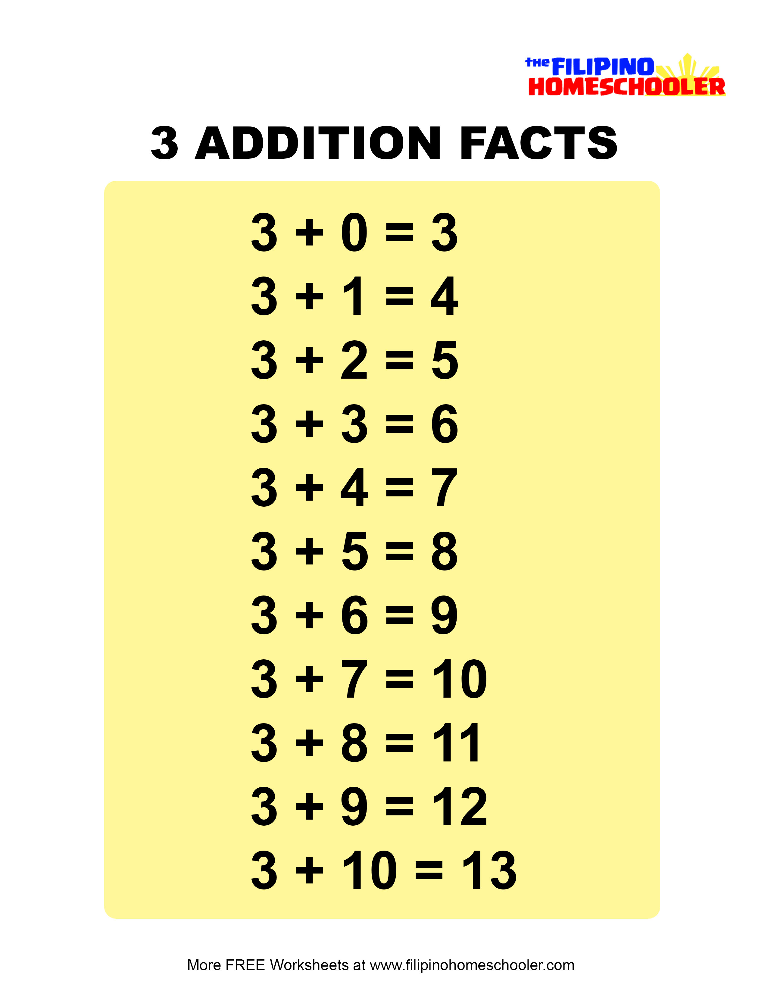 facts about the number 3