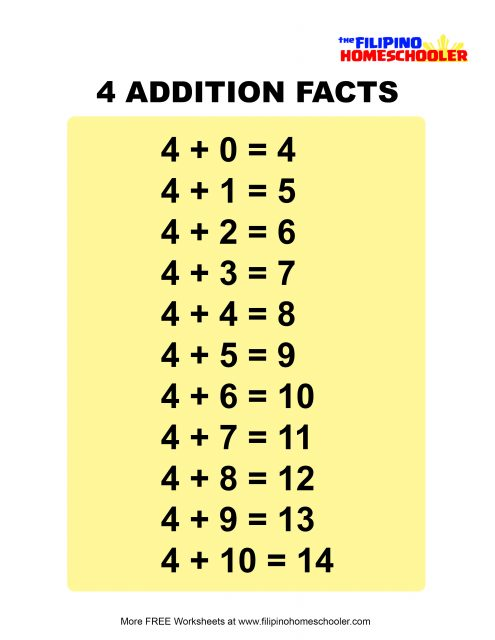 Addition Facts +4