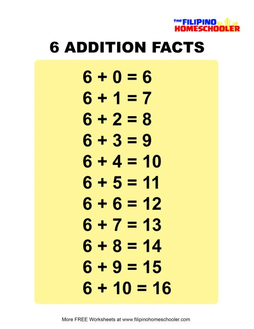 Addition Facts +6