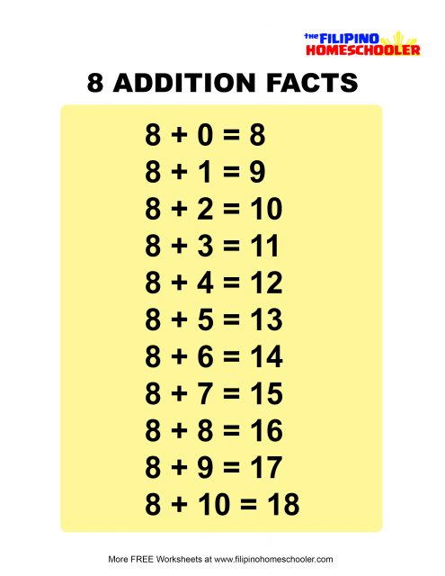 Addition Facts +8