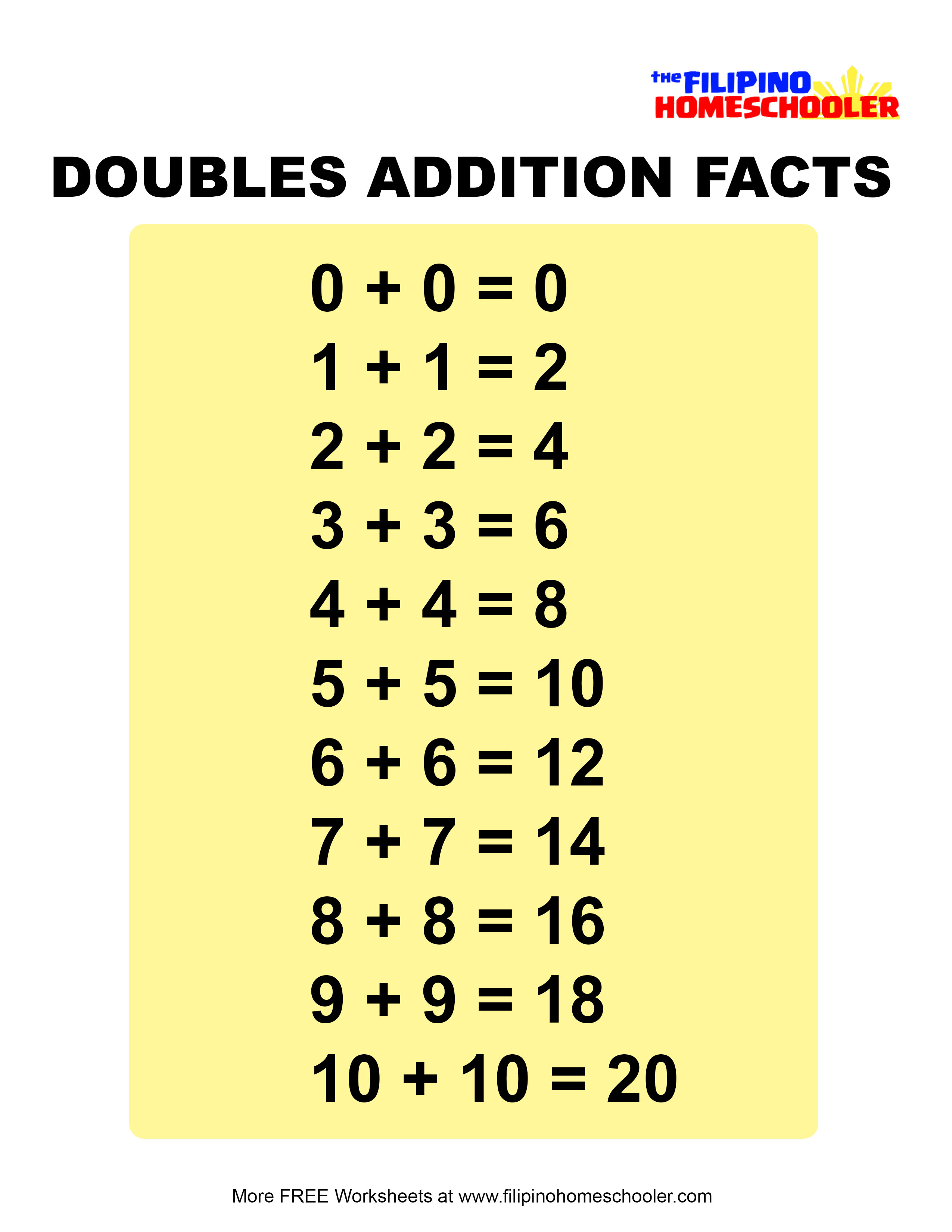 Adding Doubles Worksheets and Teaching Strategies The Filipino – Doubles Facts Worksheets