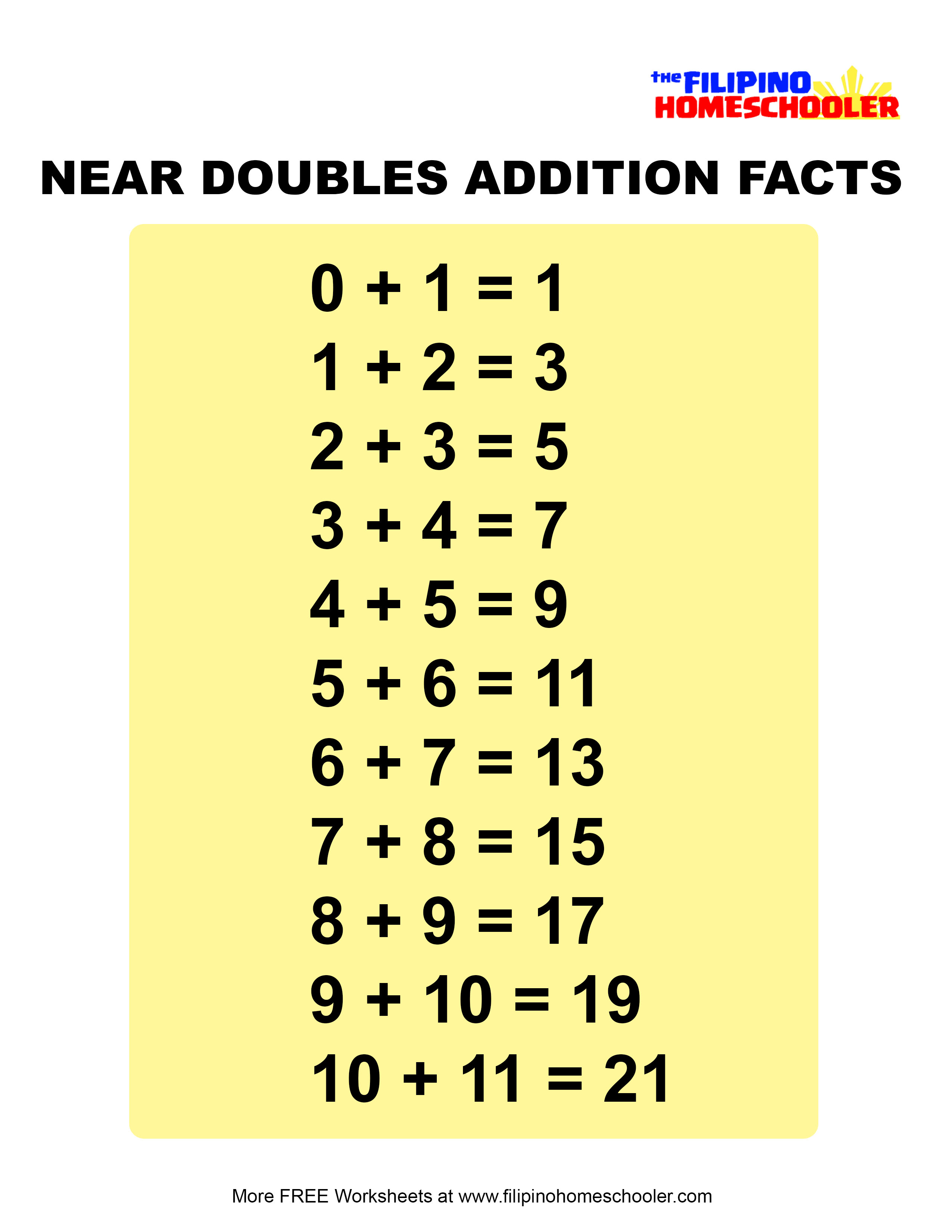 9 Addition Facts Worksheet printable math fact worksheets – 2 Addition Facts Worksheet