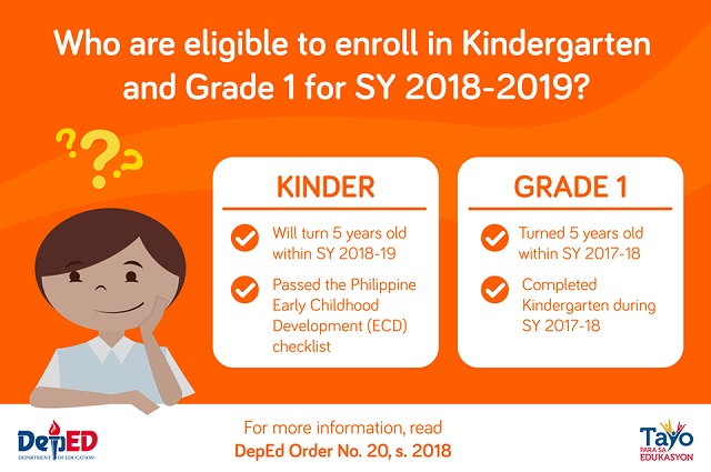 Deped Cut Off Age Policy For Kindergarten The Filipino Homeschooler