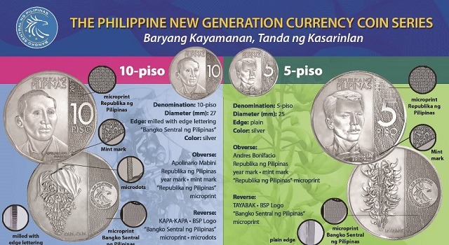 philippine money worksheets new generation currency the filipino homeschooler. Black Bedroom Furniture Sets. Home Design Ideas